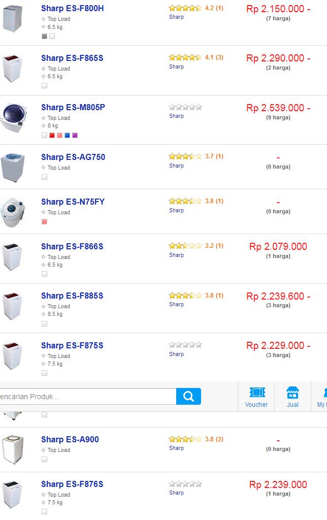 Daftar harga mesin cuci sharp 1 tabung terbaru