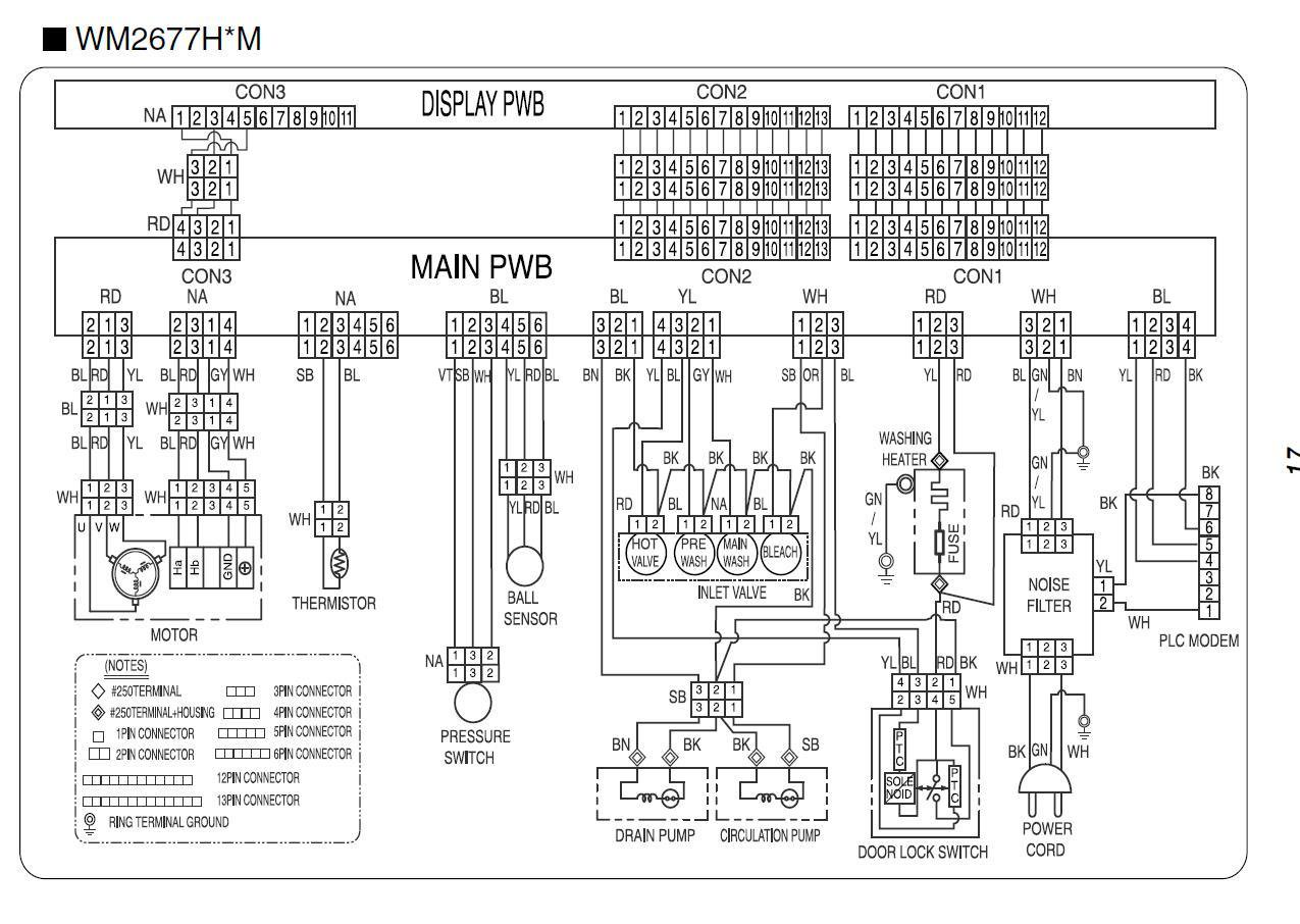 skema dinamo mesin cuci front loading  lengkap  penjelasan