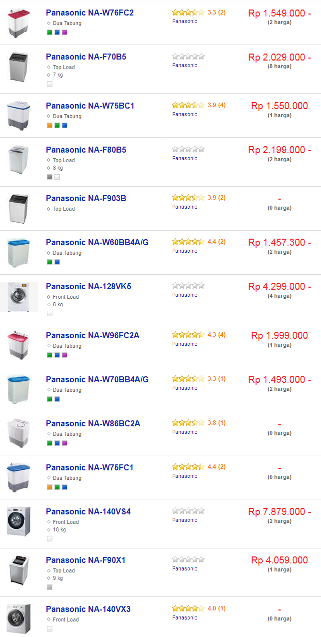 Daftar Harga mesin cuci panasonic terbaru