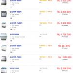 Daftar Harga Mesin cuci lg 2 tabung terbaru Januari 2018
