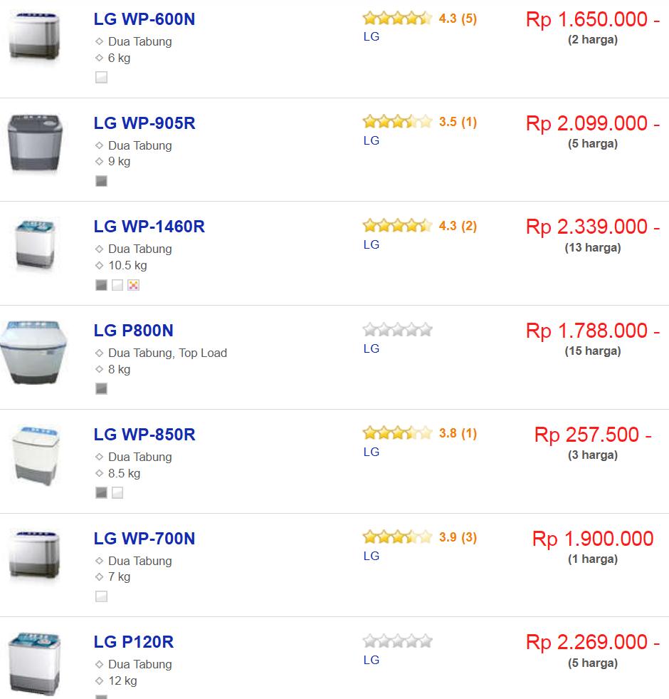 Daftar harga mesin cuci lg 2 tabung terbaru
