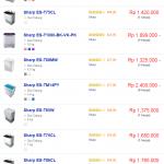 Daftar harga mesin cuci SHARP terbaru bulan Januari 2018