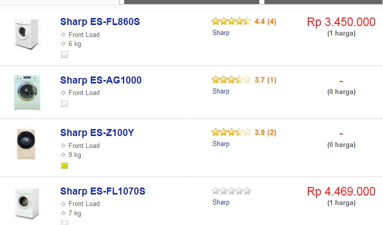 Daftar harga mesin cuci sharp terbaru front loading
