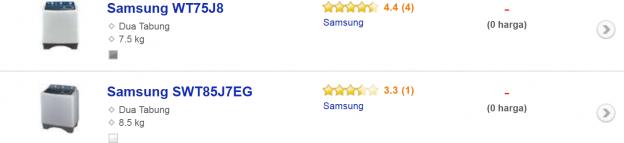 Daftar harga mesin cucu samsung 2 tabung terbaru
