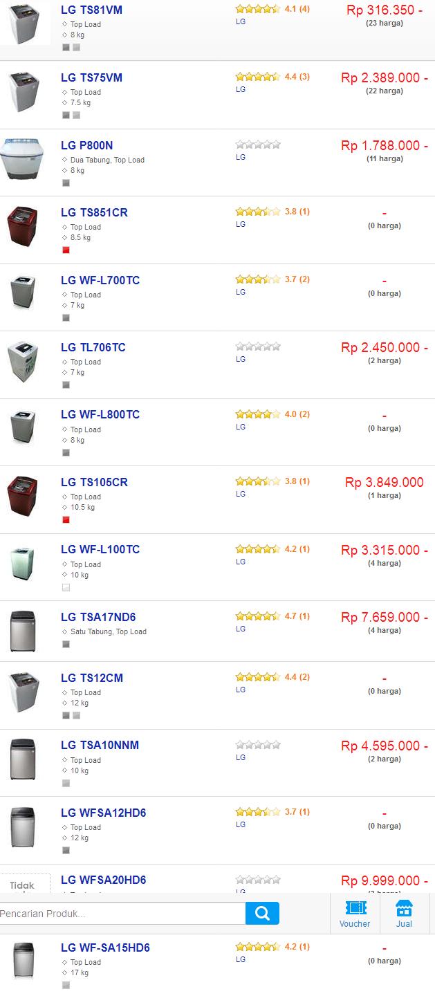daftar harga terbaru mesin cuci LG 1 tabung