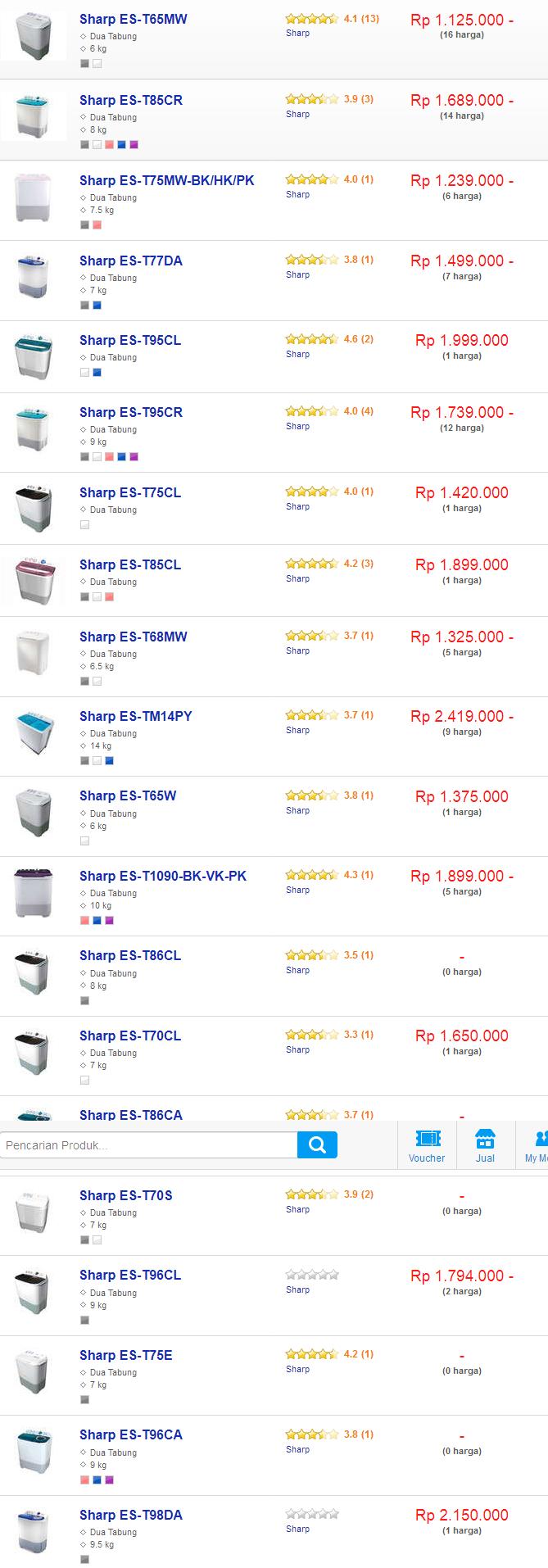 Daftar harga terbaru mesin cuci LG 2 tabung